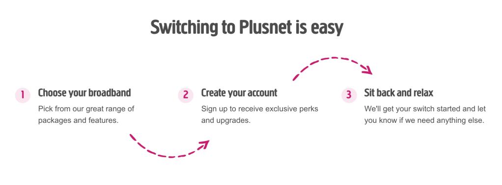 plusnet web page copy